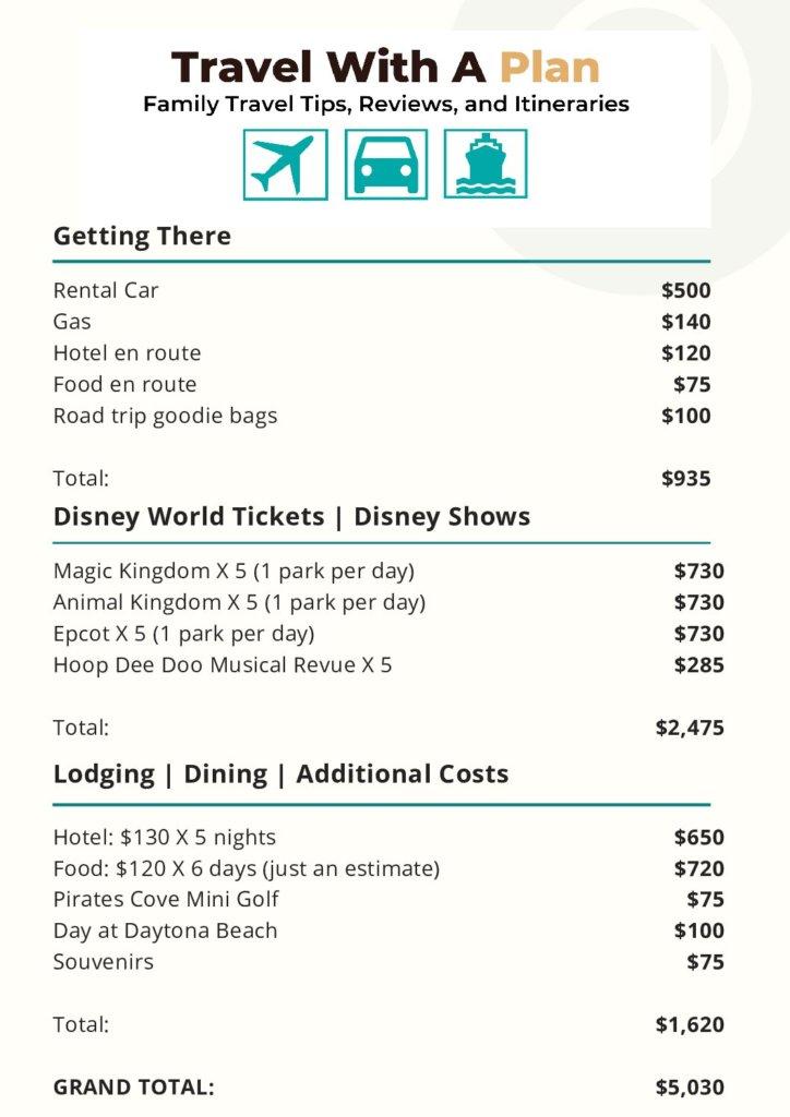 Disney Vacation Calculator